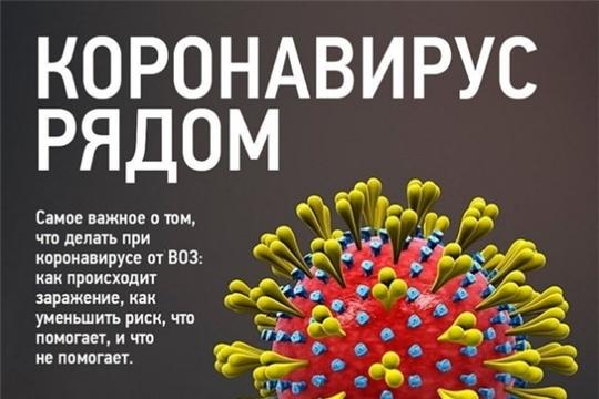 Что такое коронавирус?
