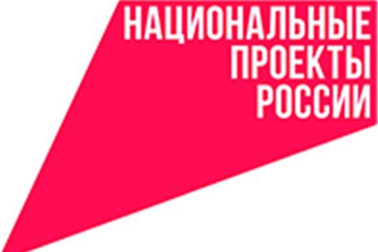Обучение граждан в рамках федерального проекта «Содействие занятости национального проекта «Демография»