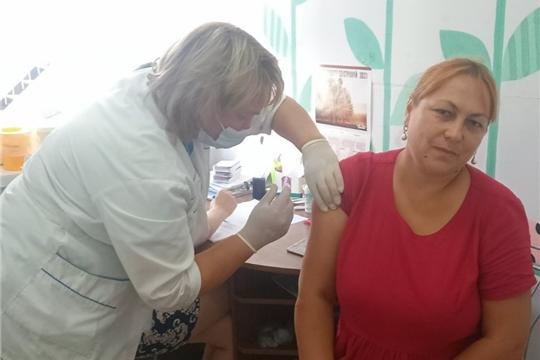 Вакцинация от COVID-2019