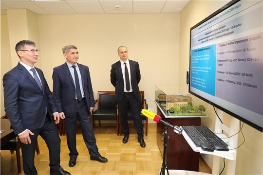 Олег Николаев поставил задачу сохранить лидерство г. Чебоксары и Чувашской Республики в ПФО по качеству городской среды
