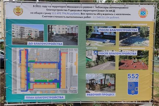 Ко дню города в Чебоксарах состоялось открытие благоустроенных дворовых площадок