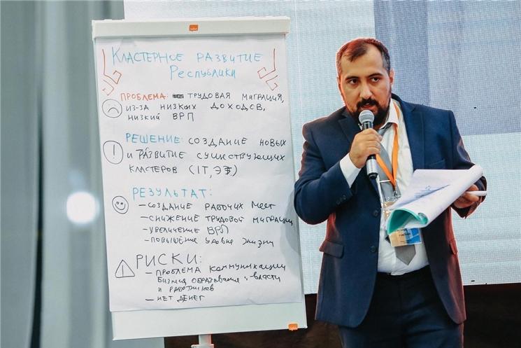 Финалист «Управленческой команды» Никитин Иван о конкурсе