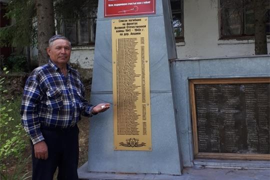 Библиотеки Мариинско-Посадского района присоединились к всероссийской акции «Свеча памяти»