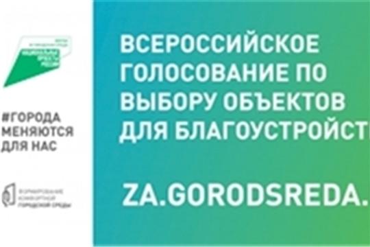 Голосование по выбору объектов для благоустройства в г.Мариинский Посад