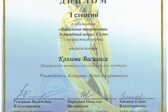 Итоги  XV Открытого  межрегионального  конкурса  «Вдохновение»