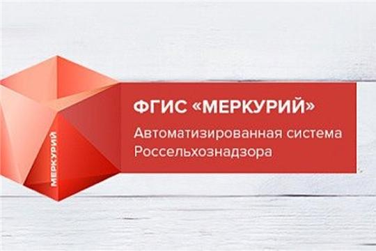 Итоги работы мониторинговой группы ФГИС «Меркурий» по Чувашской Республике за 6 месяцев 2020 года